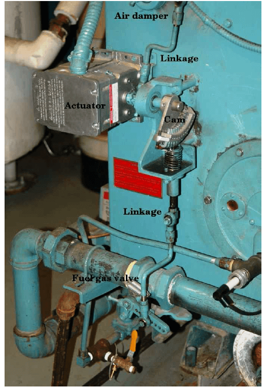 Mechanical link ratio control systems