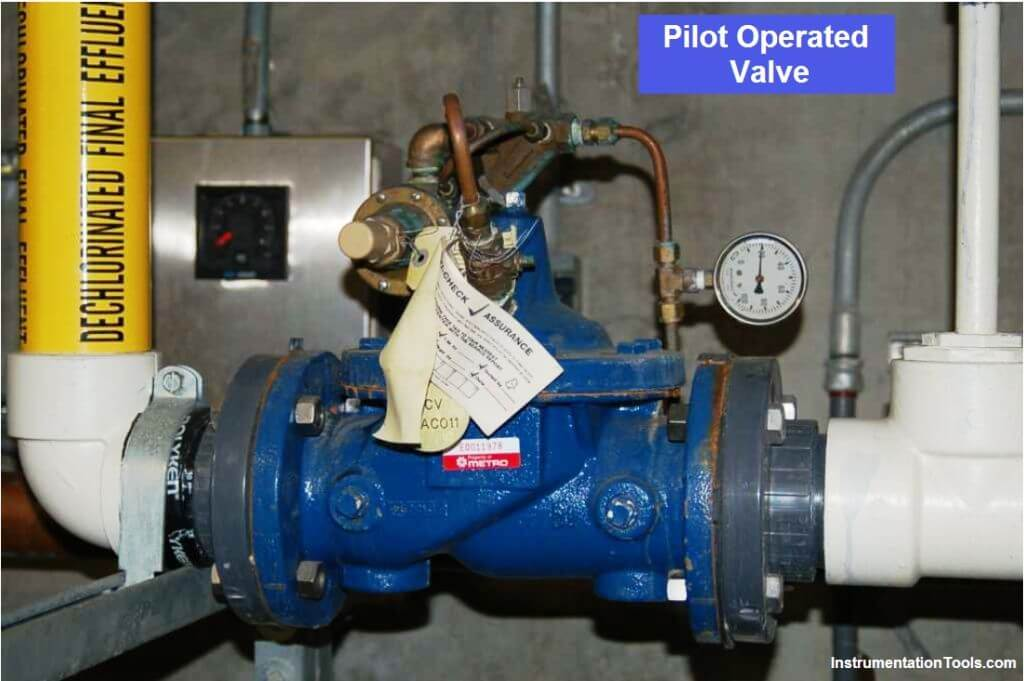 pilot-operated valve function