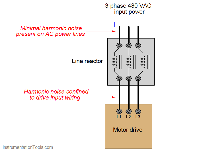three-phase-powered motor drives