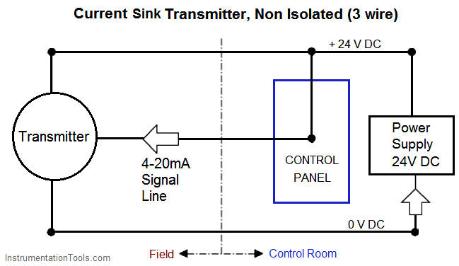[SCHEMATICS_4PO]  4-20 mA Transmitter Wiring Types : 2-Wire, 3-Wire, 4-Wire | Wiring Diagram Receiver And Emitter In A Plc |  | Instrumentation Tools