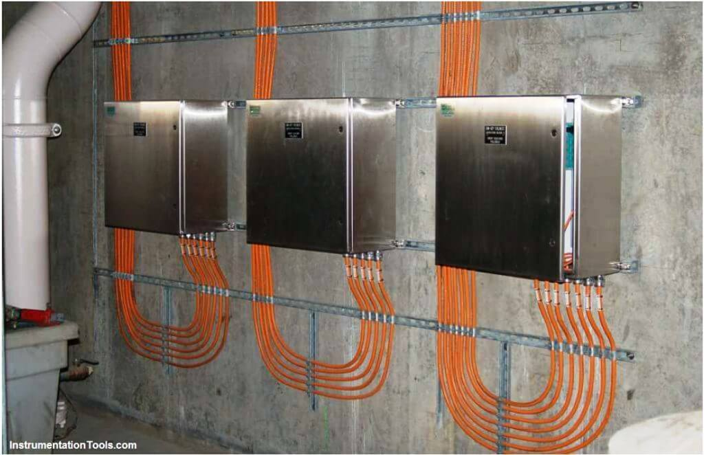 FOUNDATION Fieldbus junction boxes