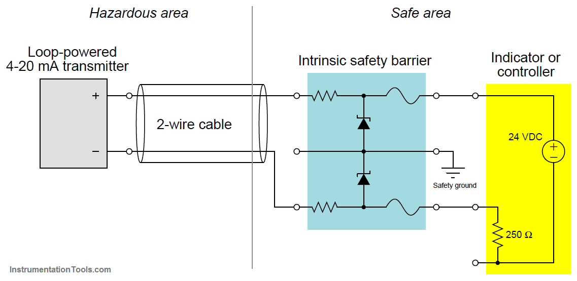 intrinsic safety barrier circuit