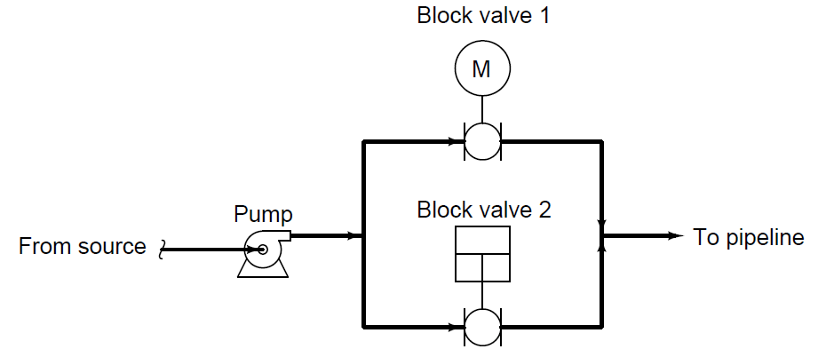 Safety Instrumented Function Principle