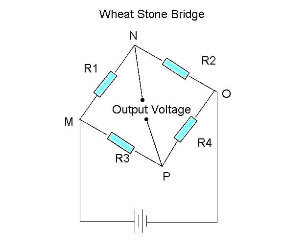 Operation of strain gauge Load cell