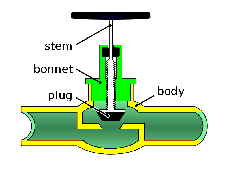 Globe Valve Disk and Stem Connections