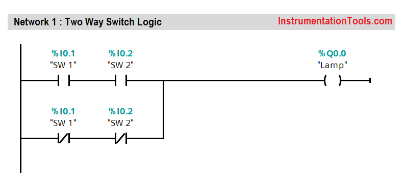 PLC Ladder Logic for Two Way Switch