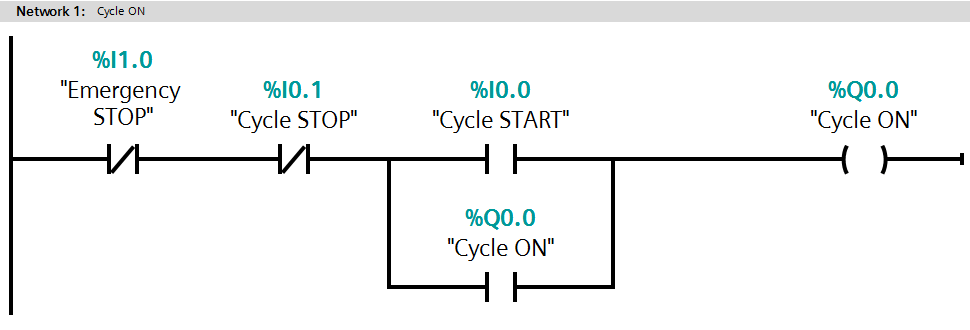PLC Cycle ON