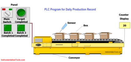 PLC Program for Daily Production Record