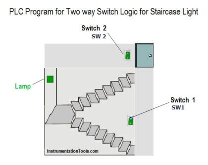 PLC Program for Two ways switch logic for staircase light