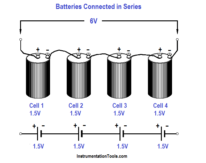 Batteries Connected in Series