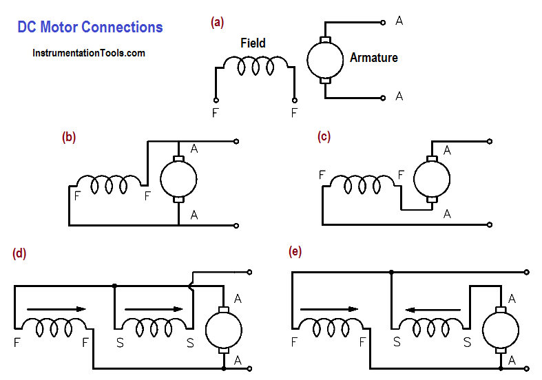 DC Motor Connections
