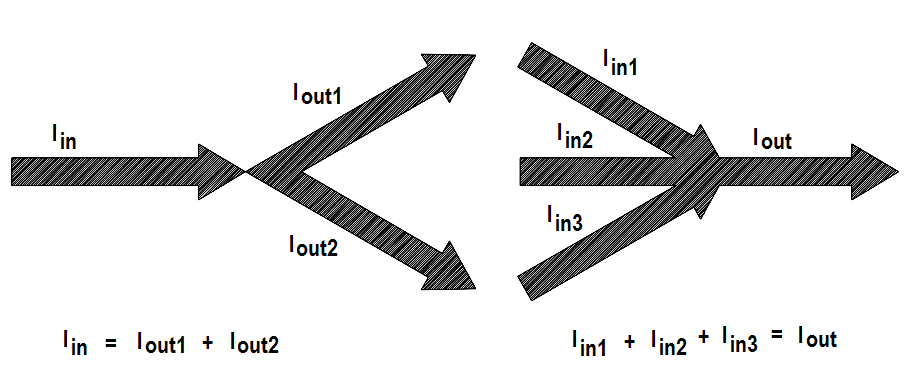 Illustration of Kirchhoff's Current Law