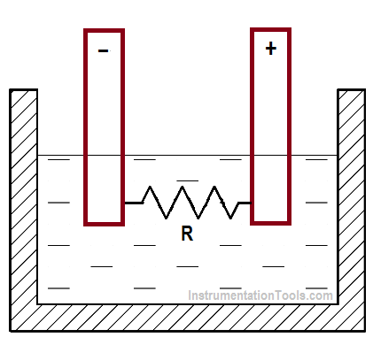 Internal Resistance in a Chemical Cell