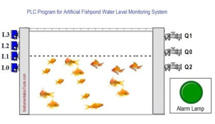 PLC Program for Fishpond Water Level Monitoring System