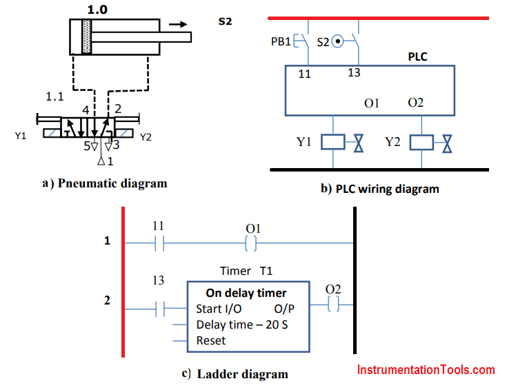 plc wiring diagram and ladder