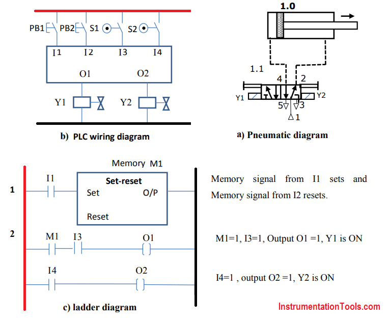 Forming Limit Diagram After Solution Treatment Wiring Diagram
