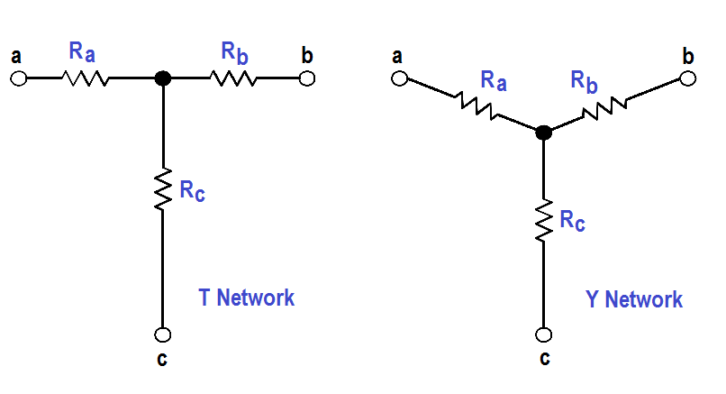 T or Y Network