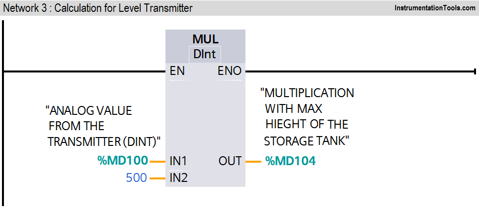 analog value from the transmitter