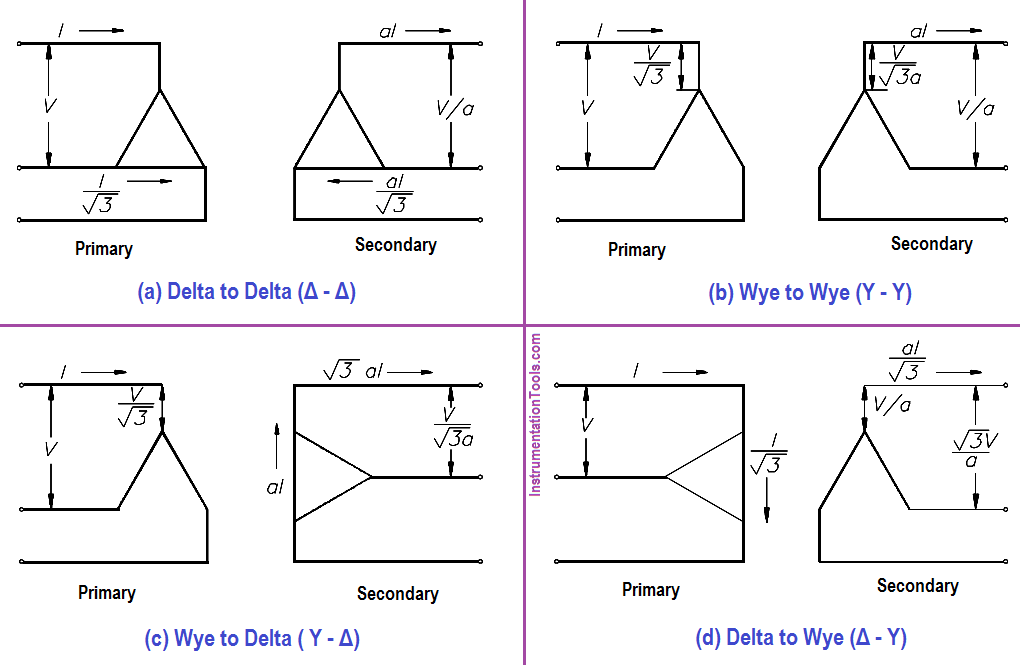 Three Phase Transformer Connections