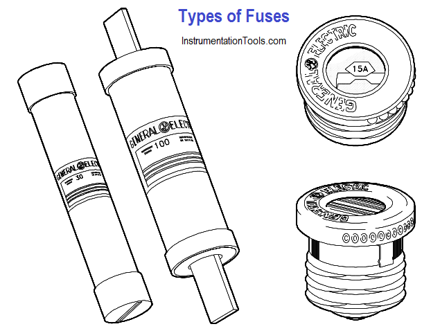 Types of Fuses