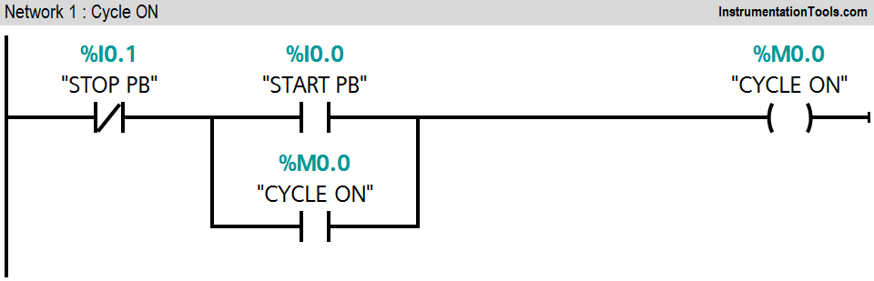 PLC Program for Motor Sequence Operation