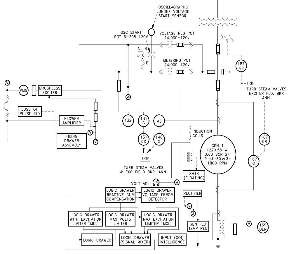 Combination Diagram of Electrical Single Line, and Block Diagram