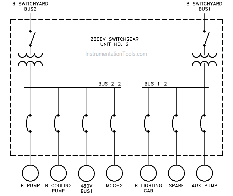 Electrical Single Lines and Schematics