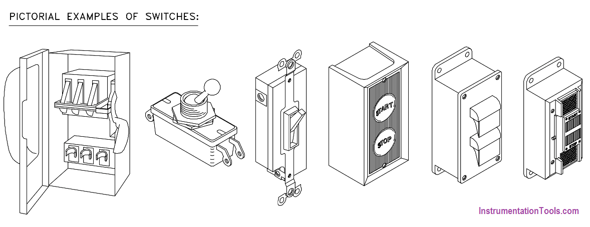 Electrical Switches Pictorial Diagrams
