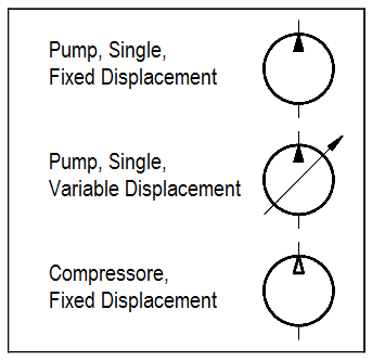 Fluid Power Pump and Compressor Symbols