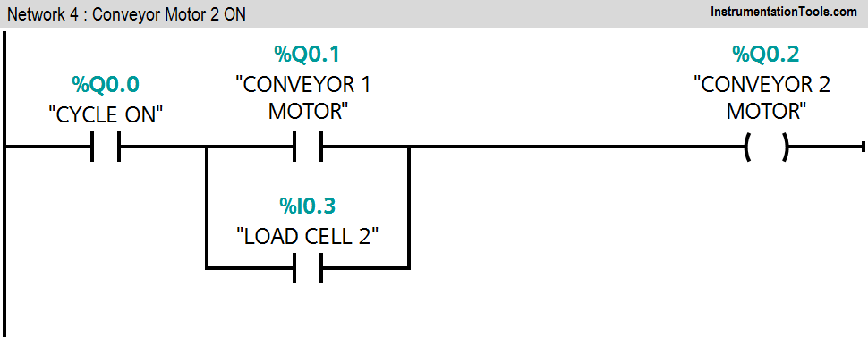 PLC sequence of conveyors