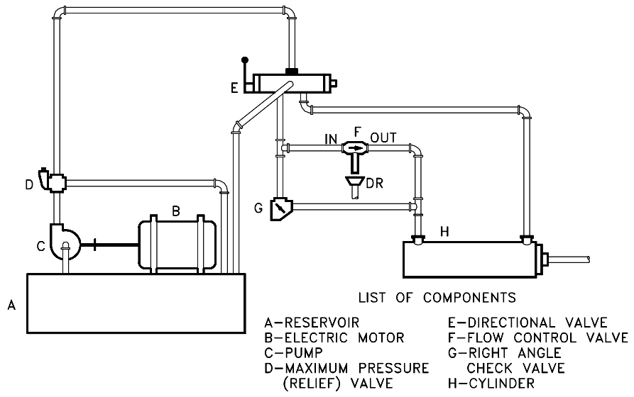 Pictorial Fluid Power Diagram