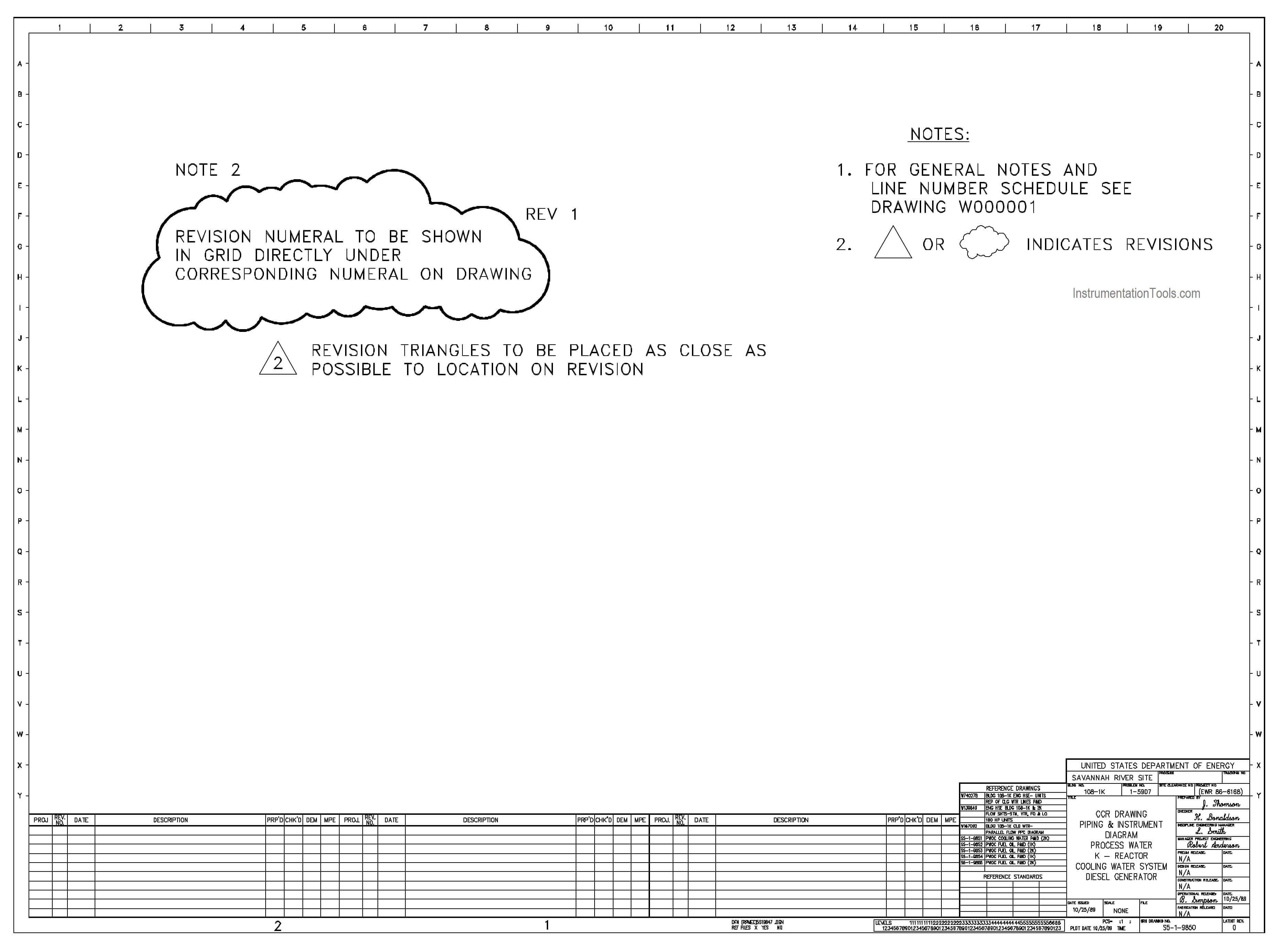 Piping and Instrument Drawing