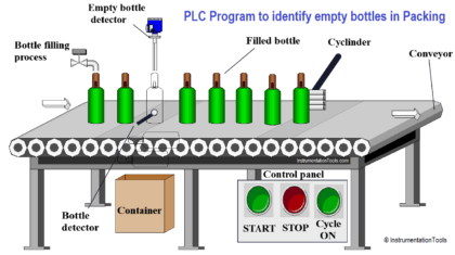 PLC Logic to identify empty bottles in Packing