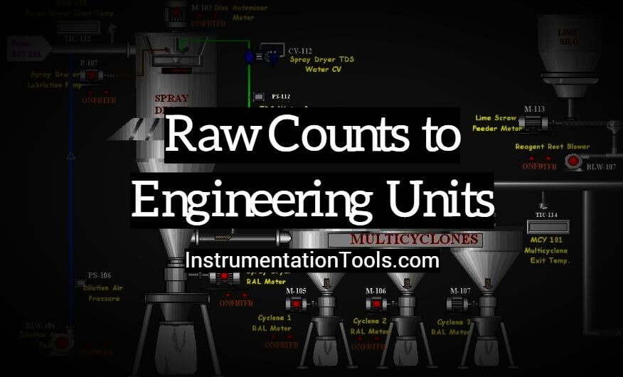Convert Raw Counts to Engineering Units