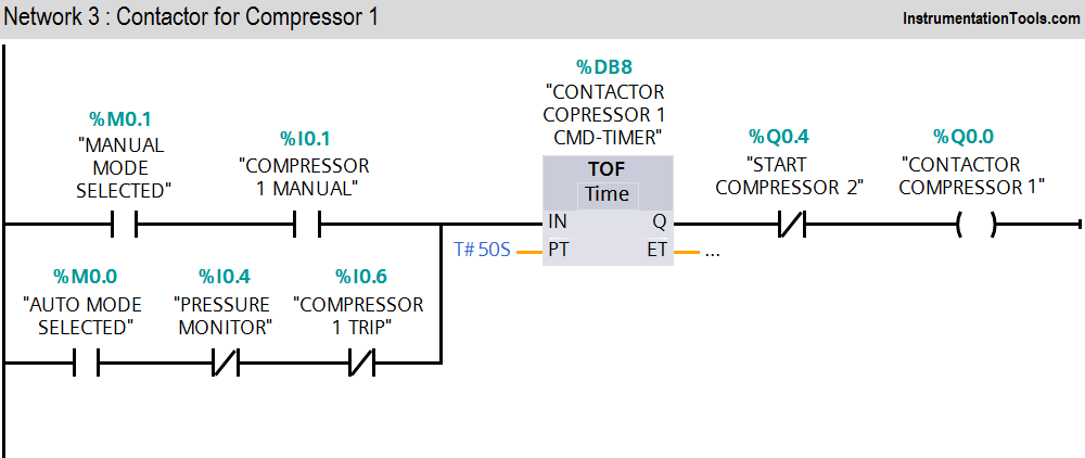 Compressor Ladder Logic