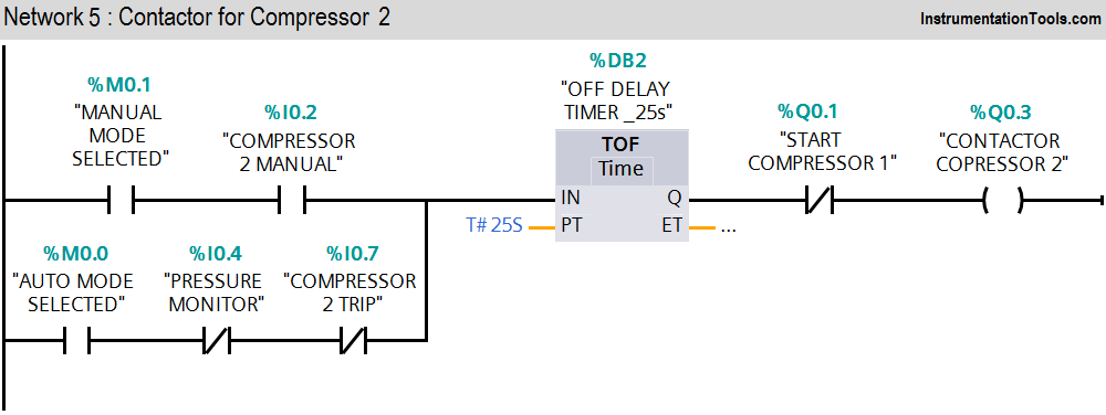 Compressor Control Ladder Logic