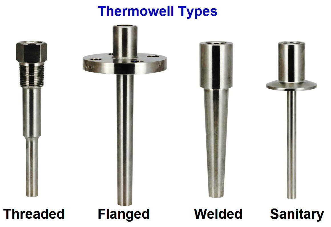 Thermowell Types
