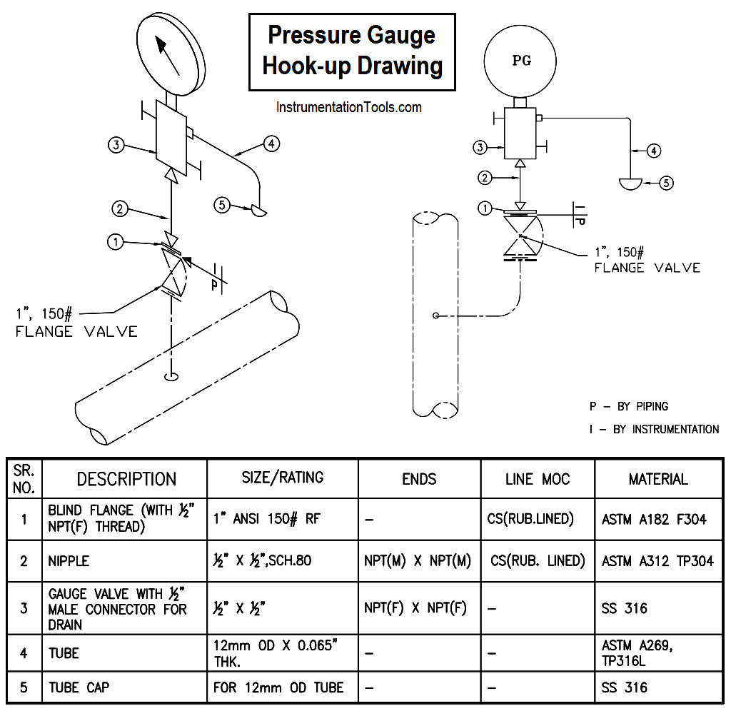 Hook-up Diagram for Pressure Gauge