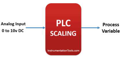 Scaling in PLC