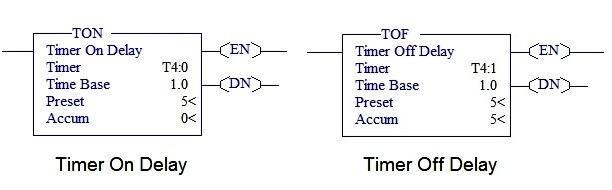 Interchange ON Delay Timer and OFF Delay Timer