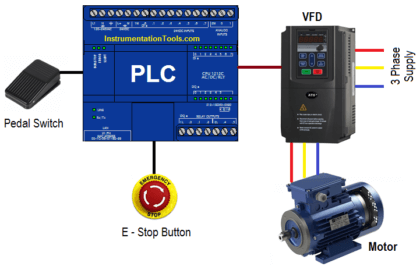 PLC Automatic Pedal Switch for Speed Control
