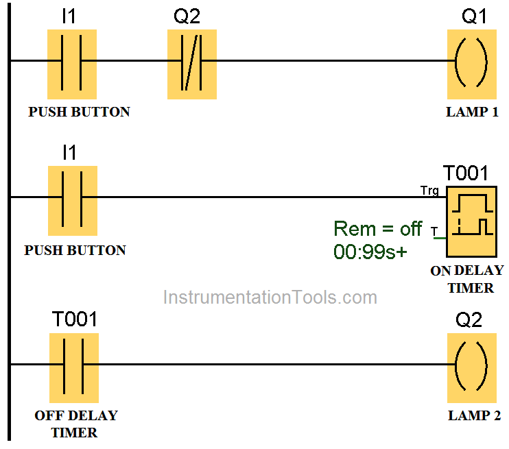 PLC Logic for controlling two outputs with one input