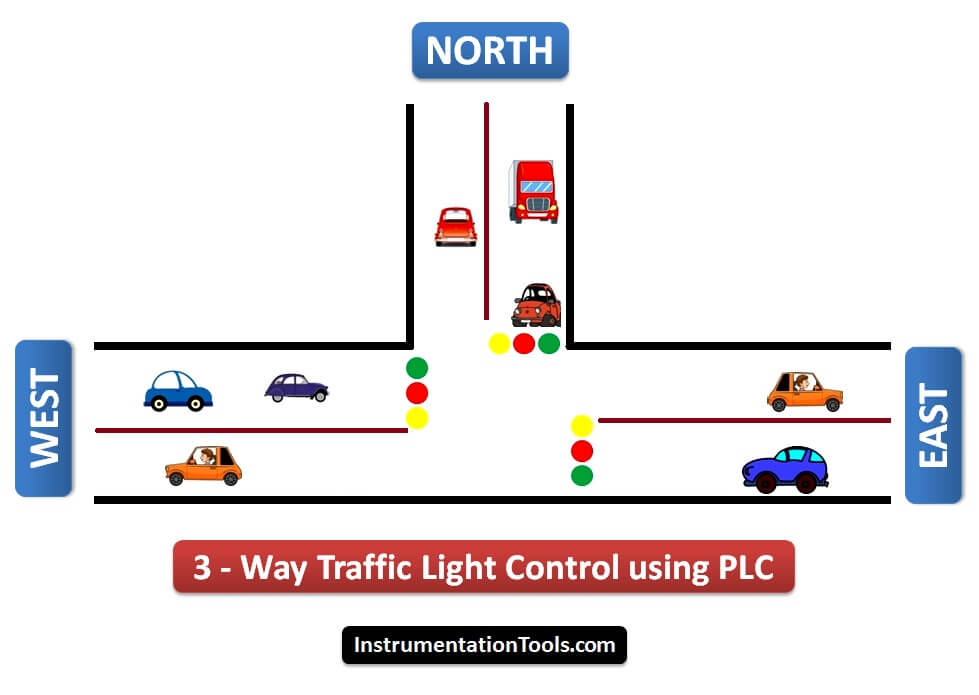 traffic light plc program