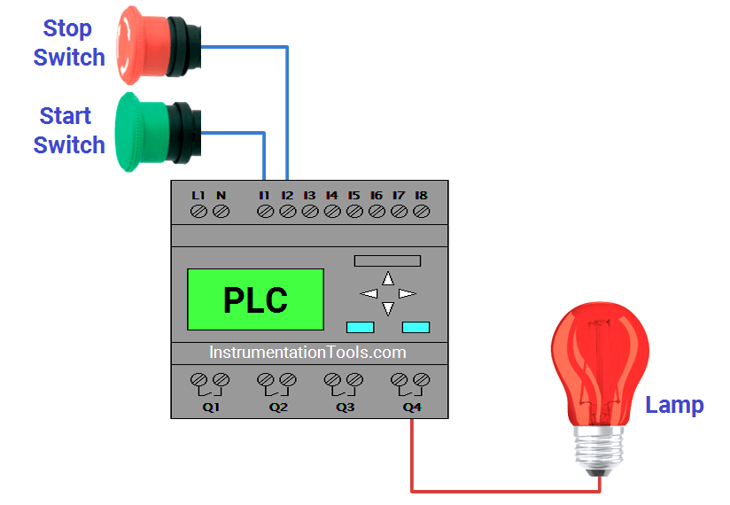 Light ON OFF Control using PLC