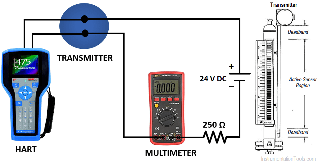 Magnetostrictive Level Transmitter Calibration