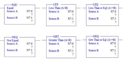 Ccomparator in PLC Programming