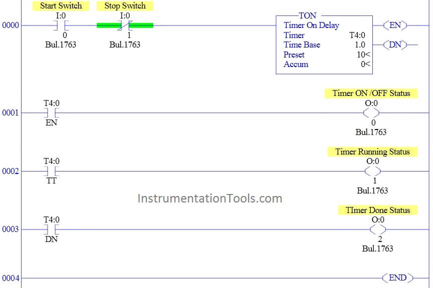 On Delay Timer using PLC