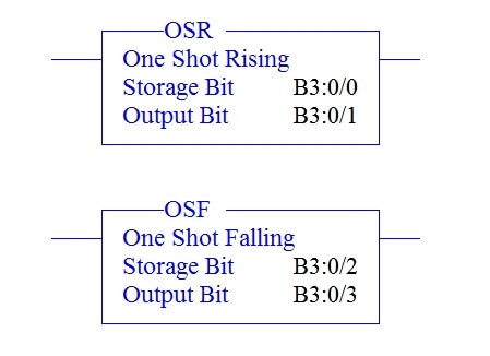 One Shot Rising and One Shot Falling Instructions