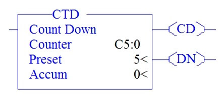 Down Counter (CTD) Instruction