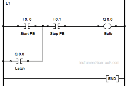 Draw a Ladder Logic to control a bulb using push buttons in PLC